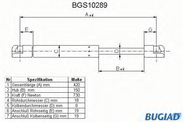 Stabilus 153440/Gas Spring boot-//cargo area